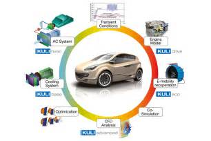 Electric Vehicle Battery Thermal Management Kuli Kuli Newsletter