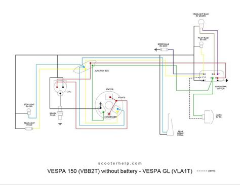 vespa vbb wiring diagram vespa wiring harness replacement