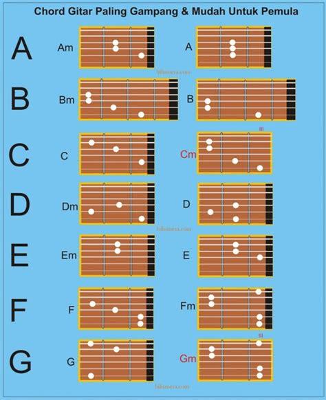 cara bermain gitar beserta kuncinya kunci gitar belajar cara bermain gitar untuk pemula