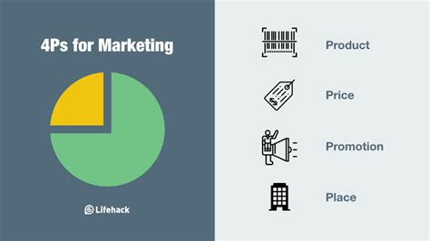 What Marketing Mix Is and How It Can Help Your Business Grow