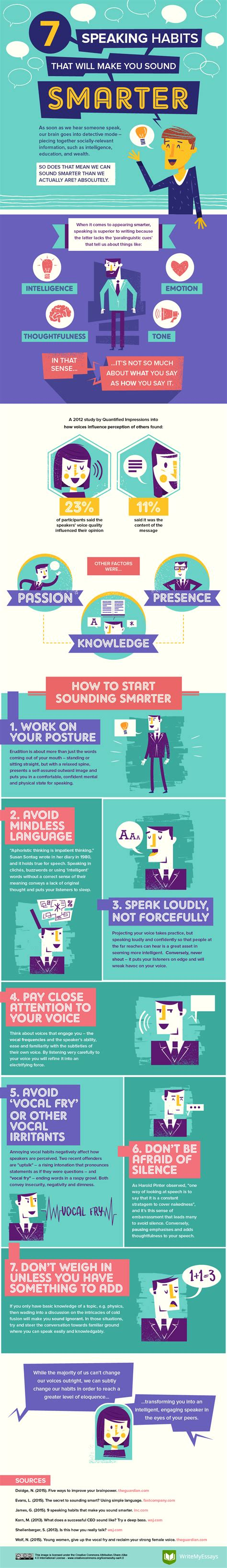 Infographic 24 Daily Habits That Will Make You Smarter Designtaxi 7 Speaking Habits To Make You Sound Smarter Daily Infographic