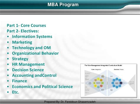 Best Mba For Politics by Mba Best Practices