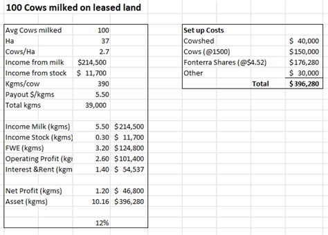 how much land do you need to build a house land century milking on the moove by glen herud mobile milking system