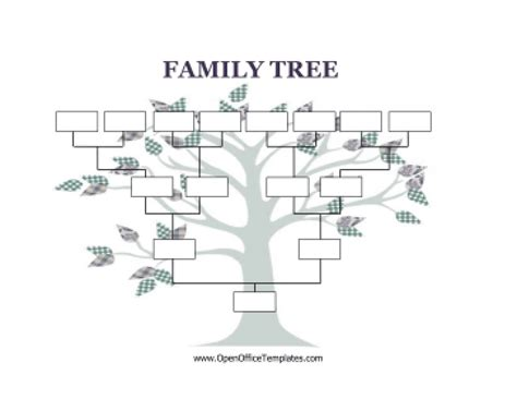 template of family tree family tree template 4fotowall rich hd wallpaper