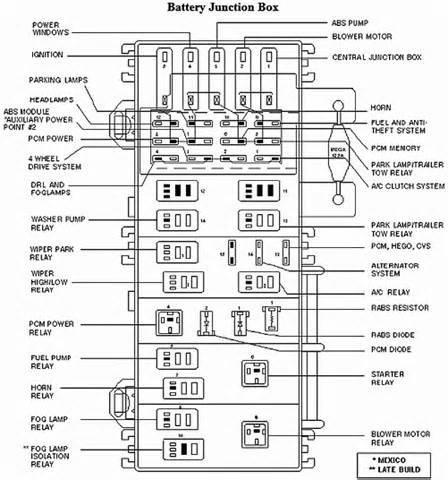 ford ranger check engine light check engine light scanned no codes check free engine