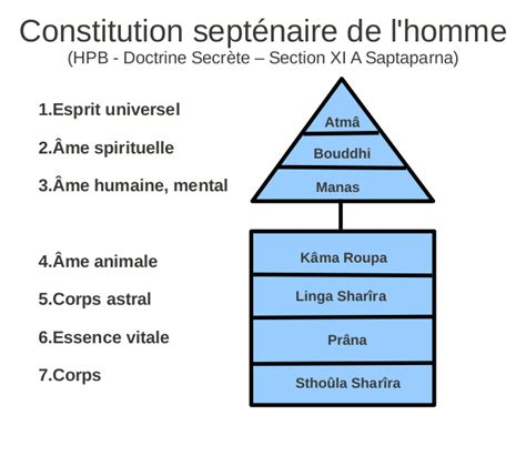 section 27 constitution file constitution septenairen de l homme png wikimedia