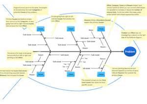 it solution template hr diagram worksheet key bohr model diagrams worksheet