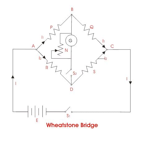 wheatstone bridge of resistors wheatstone bridge circuit theory and principle lekule