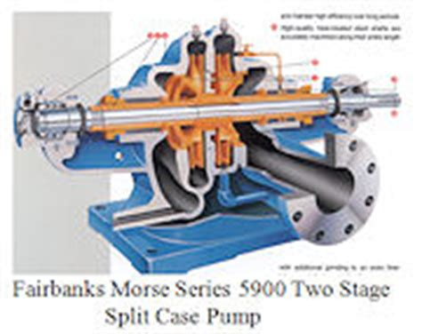 Pumps Fairbanks Morse Pumps
