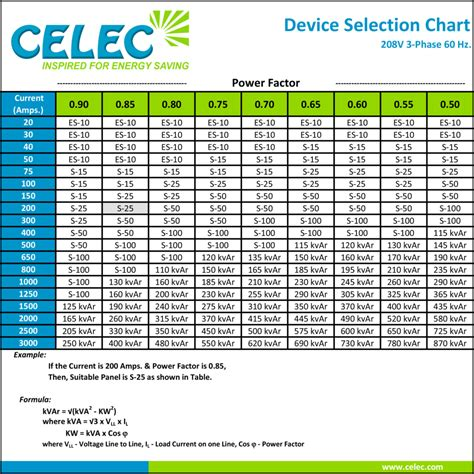 capacitor bank size selection capacitor kvar selection chart 28 images 3 phase 40 kvar power capacitor bank view 3 phase