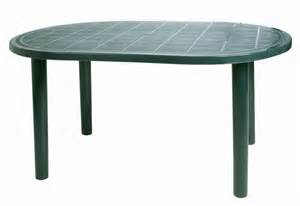 Pvc Patio Table Resol Gala Outdoor Oval Garden Table Green Plastic 140 X 90cm Ebay