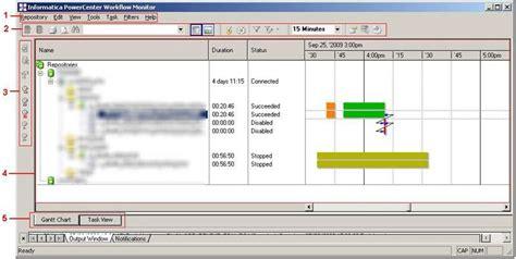 informatica powercenter workflow monitor prsentation de la suite informatica power center
