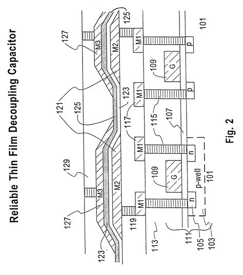 integrated circuit capacitor patent us6285050 decoupling capacitor structure distributed above an integrated circuit and