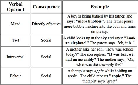 abc charts for challenging behaviour june 2013 i aba