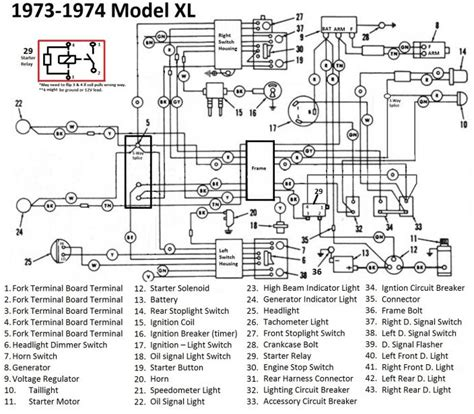 96 xlh 883 sportster wiring diagram 96 get free image