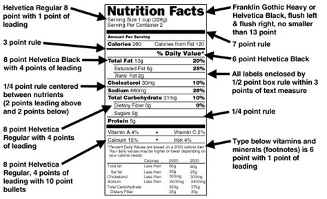 supplement facts label design requirements labeling course summary