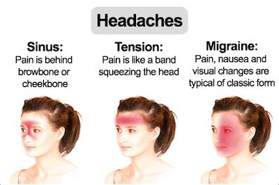 Will Detoxing My Make My Headaches Go Away by Chronic Headaches And The Pill Industry Alliedhealthgroup