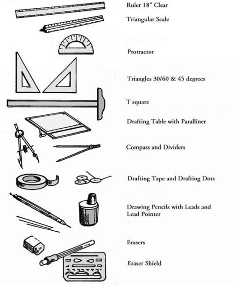 architectural drawing course tools and techniques for 2 d and 3 d representation books technical drawing building codes northern architecture
