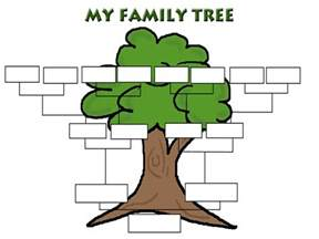 Picture Of A Family Tree Template by The Ossington Kitchen Growing Your Family Tree Getting
