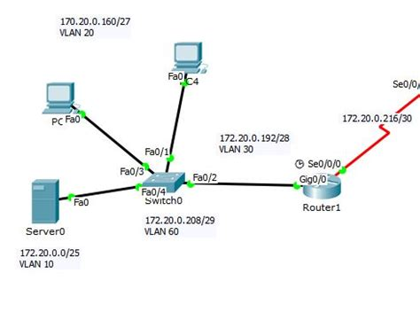 cisco vlan, trunk and ospf network engineering stack