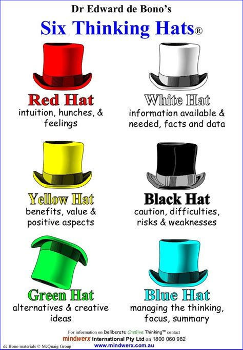 25 best ideas about six thinking hats on pinterest