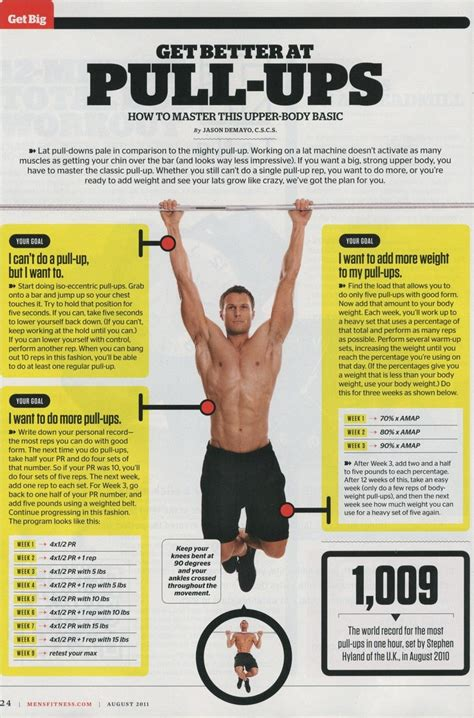 how to a to pull weight pull up workout routine for big powerful lats