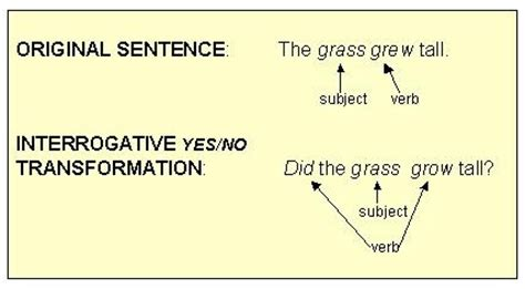 sentence pattern for questions home www towson edu