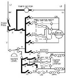 common problems to all washing machine brands washing machines repair manual