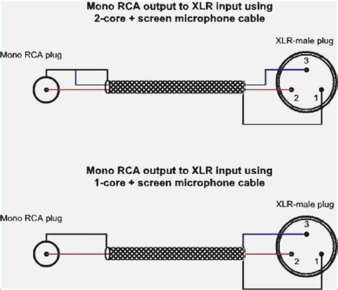 xlr to rca wiring diagram vivresaville