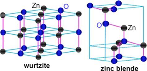 zinc oxide tetrapod  morphology  multifunctional