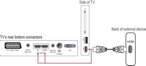 format audio non pris en charge tv philips 32pfl5405h 12 philips tv lcd 32pfl5405h t 233 l 233 viseur