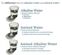 so buying a water ionizer is a very expensive way of