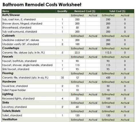 custom home cost calculator 13 best tribal black bathroom images on pinterest black