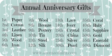 wedding anniversary gift for years wedding anniversary gifts wedding anniversary gifts for