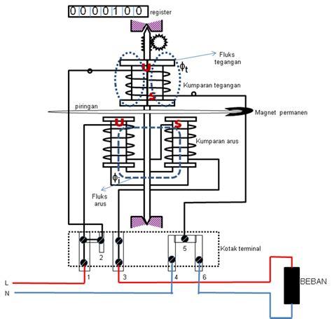 Alat Ukur Listrik 3 Phase dunia listrik dan informasi terkini february 2014