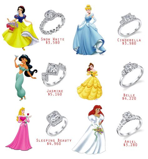 disney gives new meaning to the princess cut
