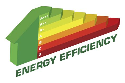 energy efficiency images