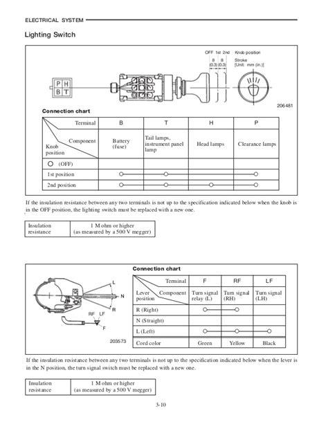 tcm forklift turn signal wiring diagram wiring diagram