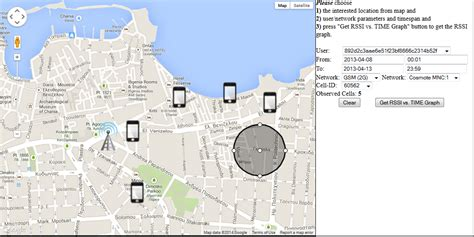 fielding dissertation mobile network thesis