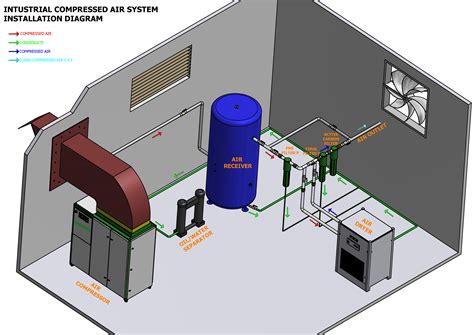 paramina air system installation diagram