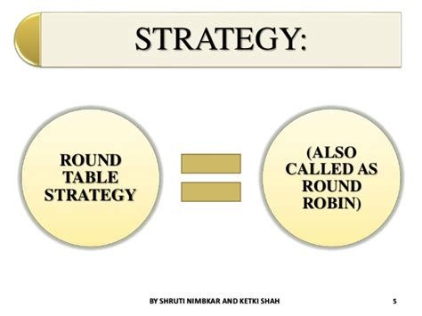 roundtable or table table strategy