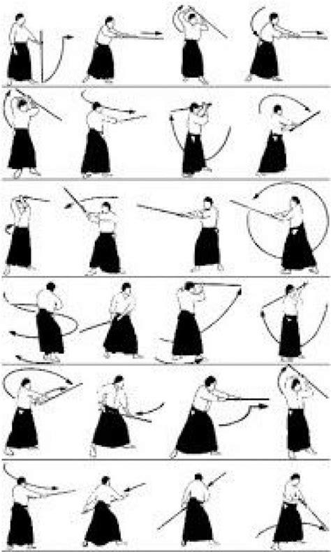 Bokken kata (Placement des mains : La main gauche ce pose