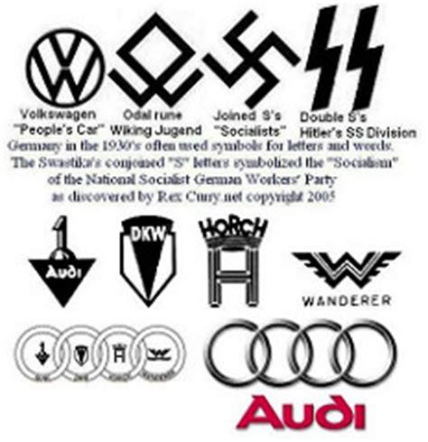 Vw Hitler Sticker by Volkswagen Emblem Vw Logo Peoples Car Swastika Audi Logo W