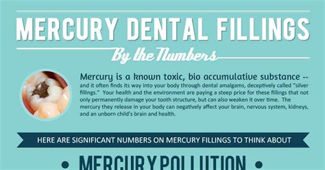 Http Www Mercola Article Mercury Detox Protocol Htm by Mercury Dental Fillings By The Numbers Infographic