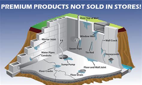 basement waterproofing louisville ky basement waterproofing diagram aqua lock aqua lock