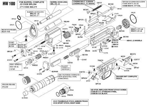 air rifle parts diagram hw100 manual diagram air rifle sa forums