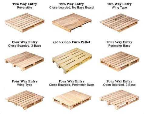 how to get right pallet size