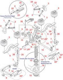 Kenworth T800 Air Brake System Diagram Kenworth T800 Air Schematics Kenworth Get Free Image