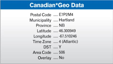canadian geo*data