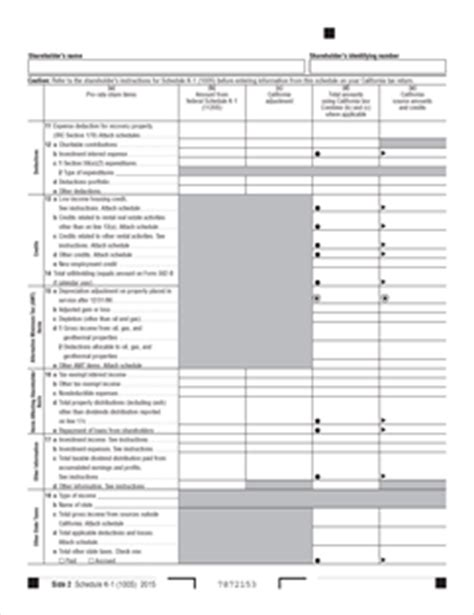section 1231 loss rental property form 100 s schedule k 1 fillable shareholder s share of